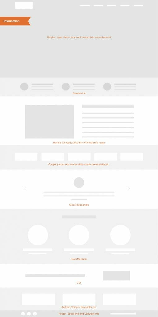 Website Wireframe Example by The Portland Company